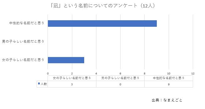 image-of-nagi-graph